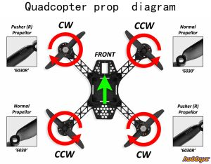 Quadcopter wiring diagram guide  Rcdronegood