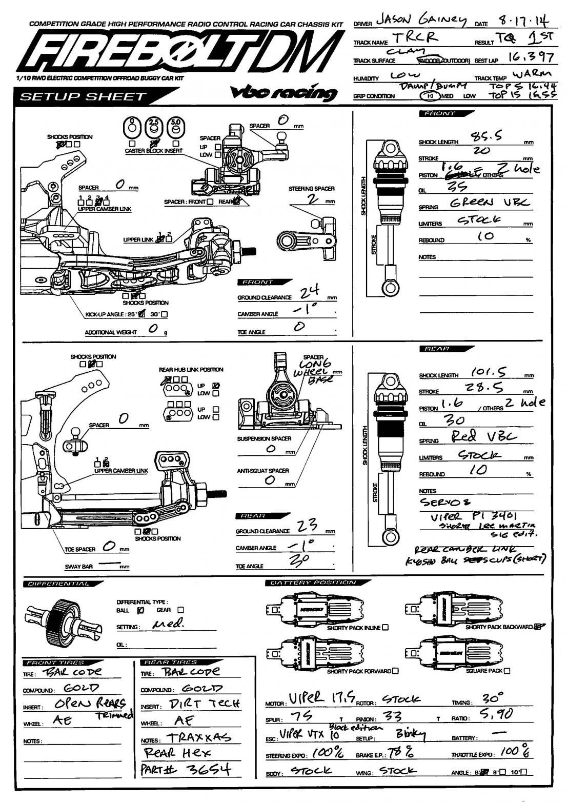 Kyosho Electric Buggy