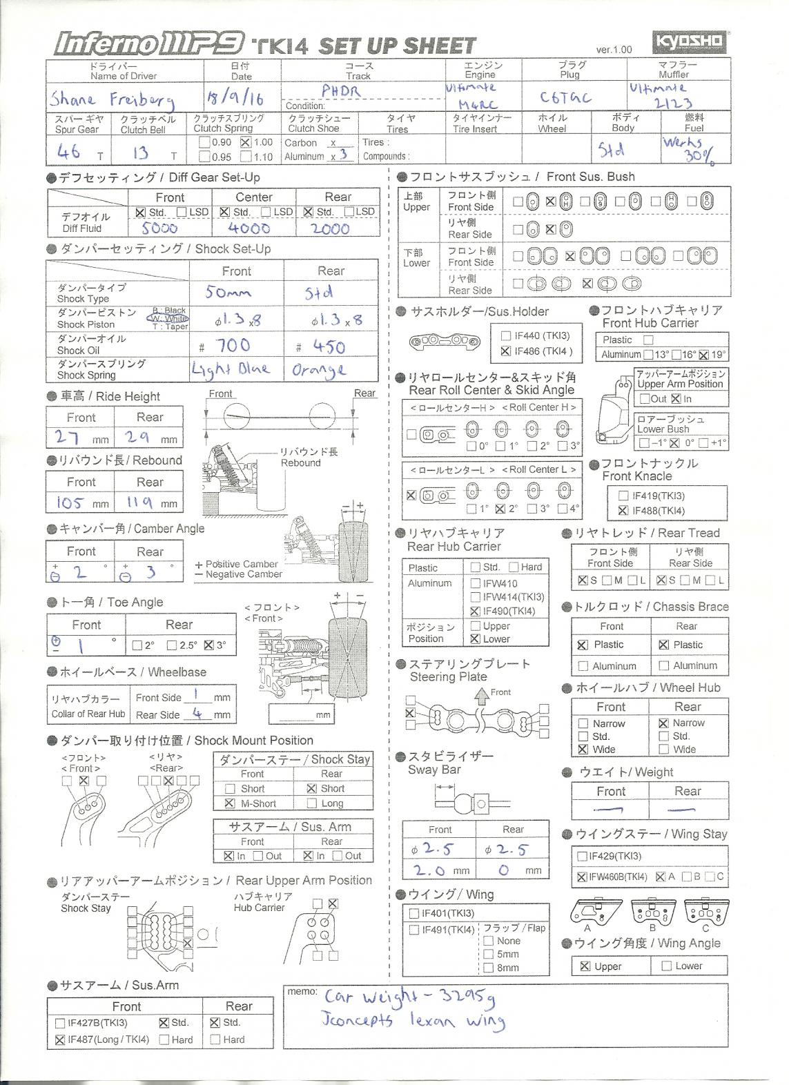 Kyosho Inferno Mp9 Tki4 1 8 Buggy Kit