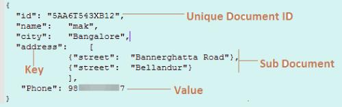 key-value database