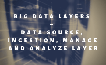 Big Data Layers – Data Source, Ingestion, Manage and Analyze Layer