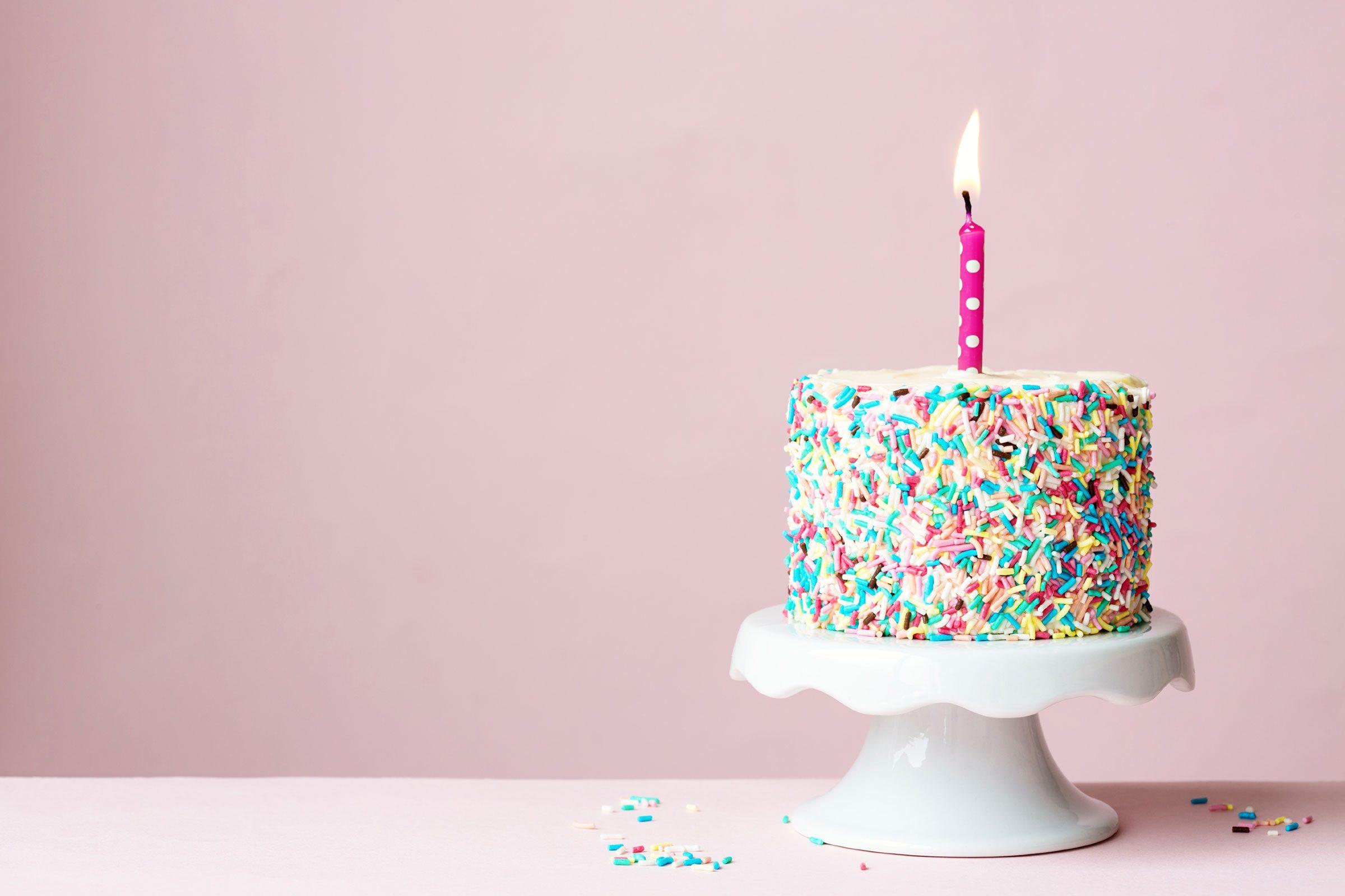 Bildergebnis für birthday to you