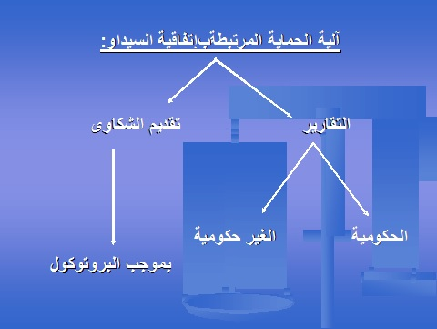 HR table 2