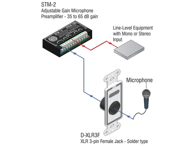 Rca Rj45 Wall Plate Cat5e Wiring Diagram Wiring Diagram – Rca Jack Wiring Diagram