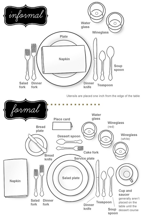 How to set a formal and informal dining room table