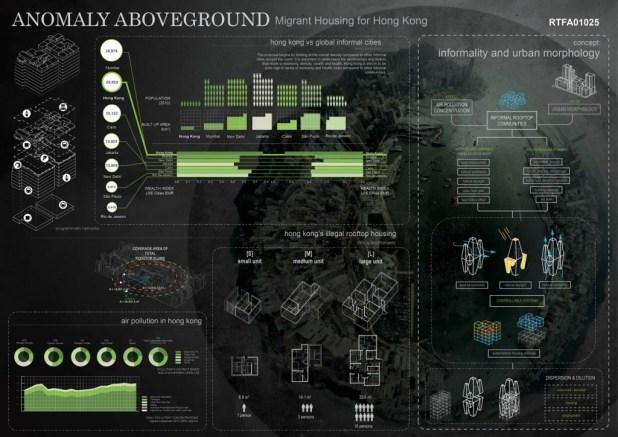 Anomally Aboveground (1)