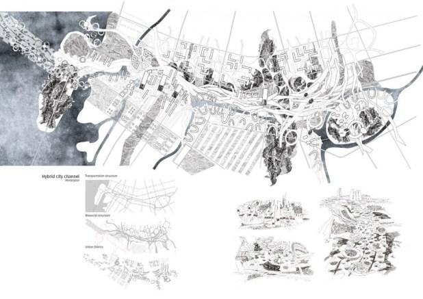 Hybrid city2