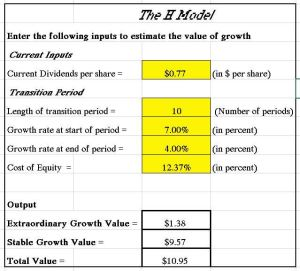 www.re-thinkwealth.sg, aswath damodaran, nyu, new york university, h dividend model, chris lee susanto, value investing