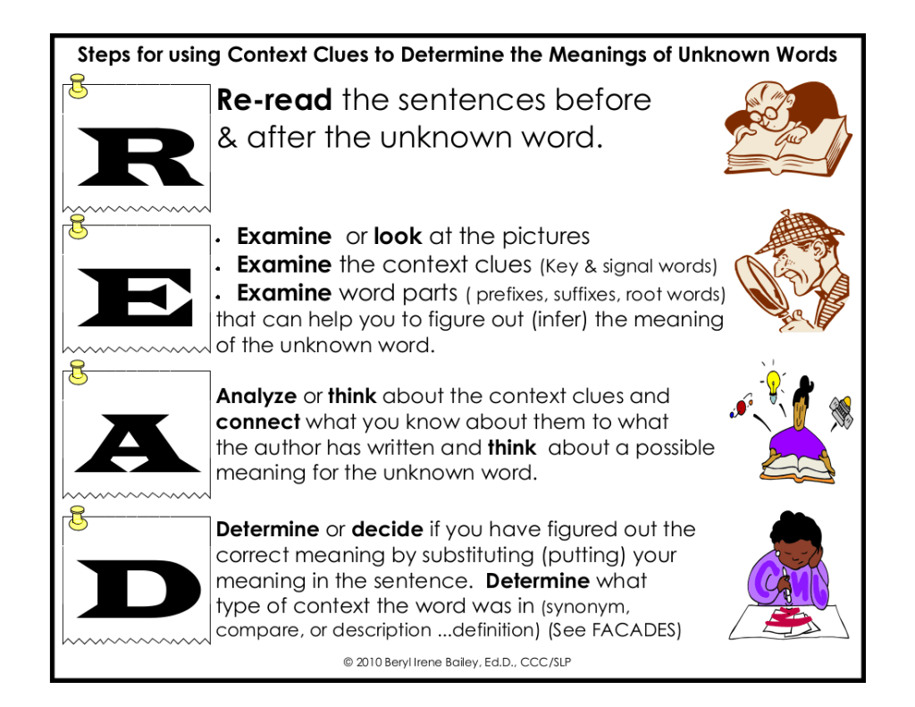 Context Clues Online Activities