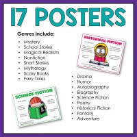 This is a set of 17 Library Genre Posters.