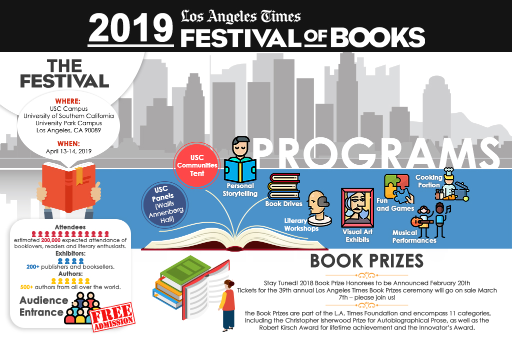 ReadersMagnet is gearing up for the upcoming LA Times Book Fair 2019
