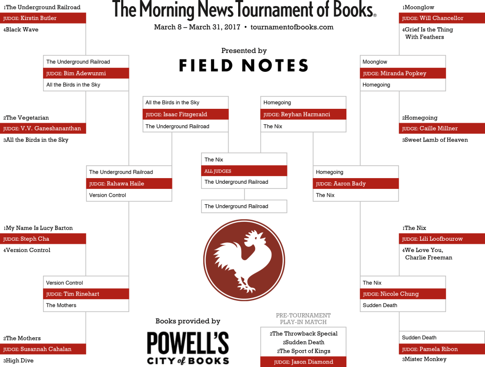 Read Remark BookTube YouTube Video - Bracket Predictions for The Morning News Tournament of Books