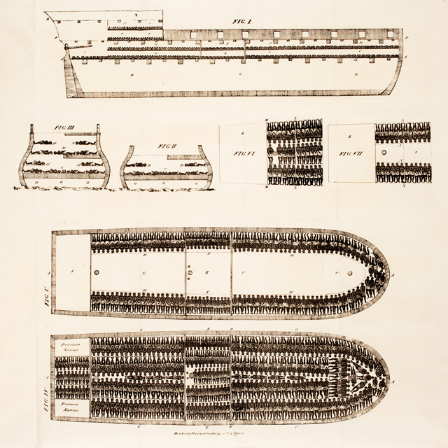 Thomas Clarkson's sketch of how ships transport slaves.