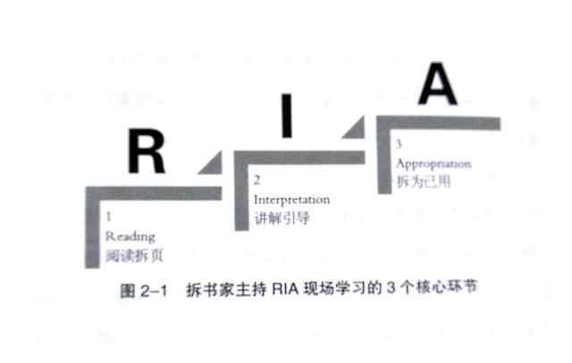 拆書家主持RIA現場學習的3個核心環節