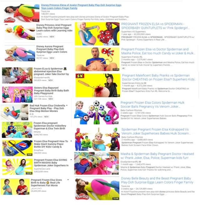 Elsa Gate Spiderman Gate Pedo Youtube