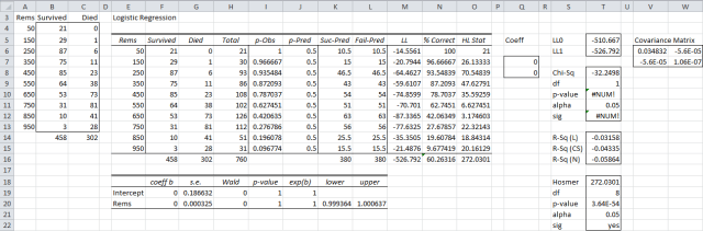 Logistic regression Solver initial