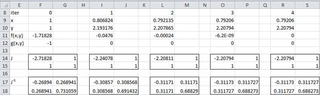 Newtons method matrix Excel