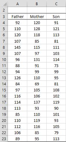Overlapping correlations data