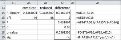 R-square test Excel
