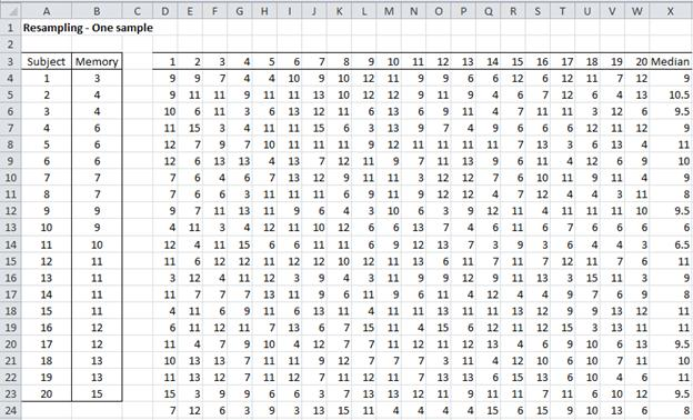 Resampling Excel