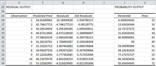 Multiple Regression Analysis Excel   Real Statistics Using Excel