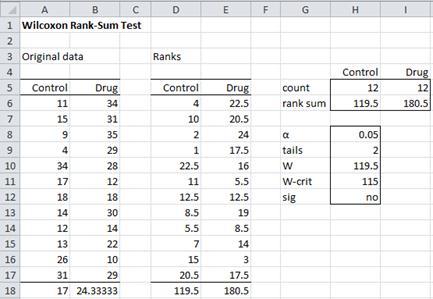 Wilcoxon rank sum Excel