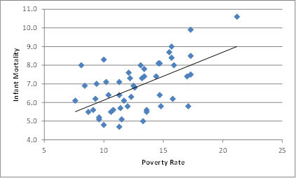 Correlation testing via t test real statistics using excel figure 5 scatter diagram for example 2 ccuart Gallery