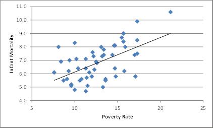 Scatter diagram Excel