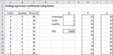 Regression coefficients Solver