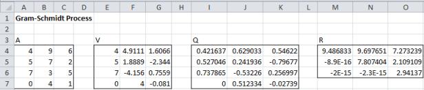 Gram Schmidt process Excel