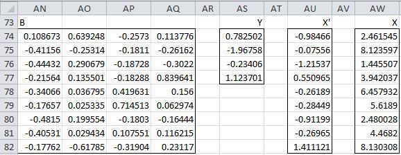 Original scores PCA Excel