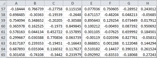 Rotation   Real Statistics Using Excel