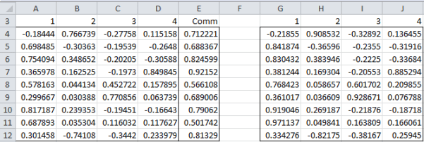 Normalize factor loadings matrix