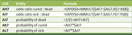 Formulas multinomial logistic regression