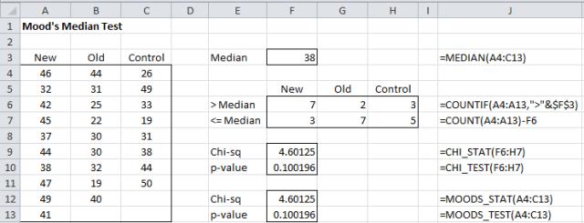 Moo'd Median Test Excel