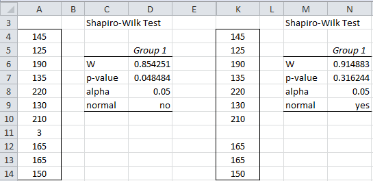 Grubbs' Test | Real Statistics Using Excel
