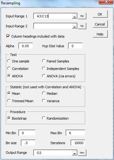 Resampling dialog box ANOVA