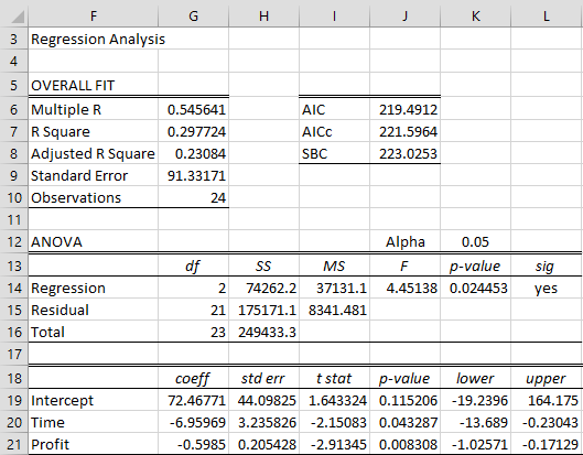 Dickey-Fuller Test | Real Statistics Using Excel