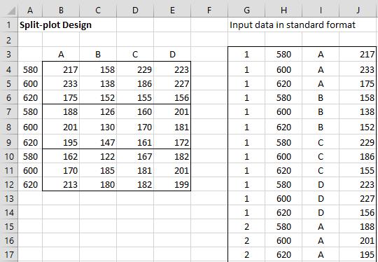 Split-plot Tools | Real Statistics Using Excel