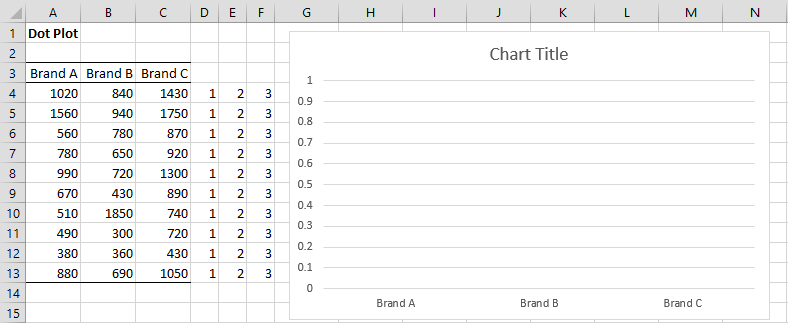 Creating Dot Plots in Excel | Real Statistics Using Excel