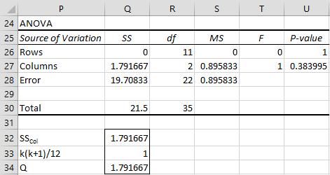 Friedman Test | Real Statistics Using Excel
