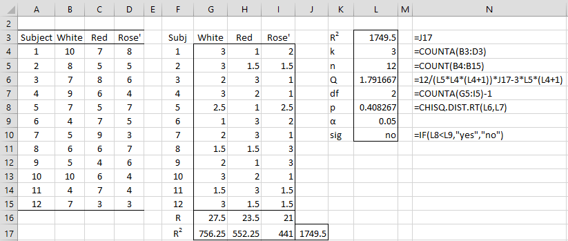 Friedman Test | Real Statistics Using Excel