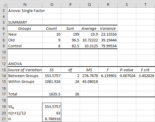 Kruskal-Wallis Test | Real Statistics Using Excel