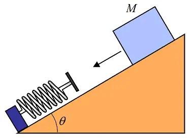 energy problems figure 4