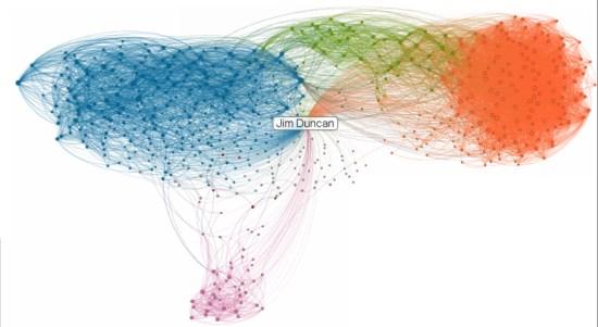 My Social Graph on LinkedIn