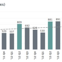 Charlottesville MSA Mid-Year Nest Report Sales Trends
