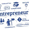 Making the Transition to Entrepreneurship: 4 Steps