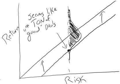 economic risk1