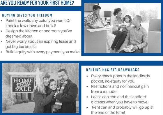 1 Are you a renter who is ready to purchase your first home?