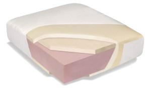 Taylor King Foam Cushion